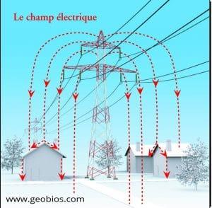 expertise - Champs électrique ligne électrique haute tension basse fréquence
