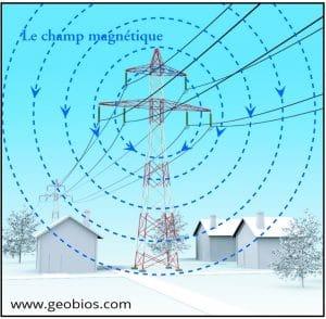 expertise - Champs magnétique ligne électrique haute tension basse fréquence