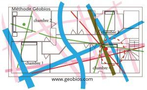 expertise - Plan expertise géobiologique géobios geobiologie geobiologue energie reiki soins bien etre tarbes 65 pau 64 gers 32